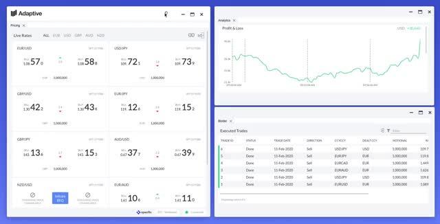 Watch and share Platforms Windowed GIFs on Gfycat