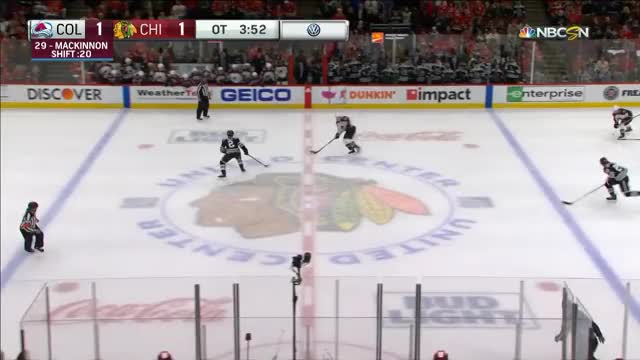 Watch and share Chicago Blackhawks GIFs and Hockey GIFs by Beep Boop on Gfycat