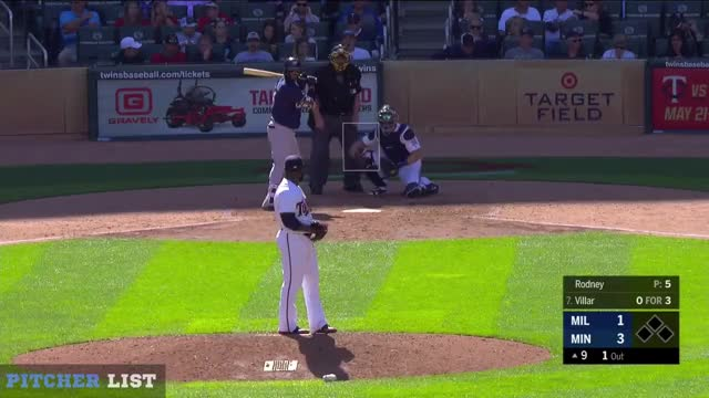 Watch and share Milwaukee Brewers GIFs and Minnesota Twins GIFs on Gfycat
