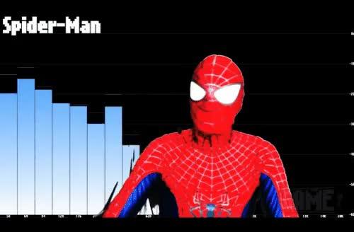 Spider-MAN (MANvsGAME on Twitch.tv)