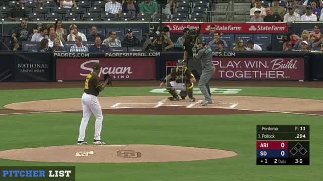 Watch and share Pitcher Database GIFs and Luis Perdomo Ff GIFs on Gfycat