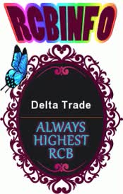 Watch and share Rcbinfo.com - Hyip Delta Trade GIFs on Gfycat