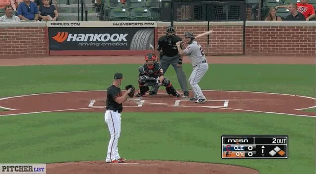 Watch this GIF by @thedongiggity on Gfycat. Discover more orioles GIFs on Gfycat