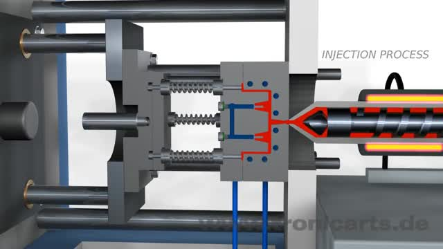 Watch and share Injection Molding Animation GIFs on Gfycat