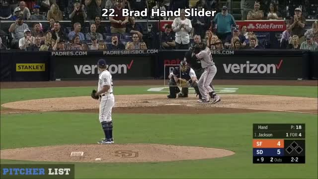 Watch and share Nastiest Pitches GIFs and San Diego Padres GIFs by Ely Sussman on Gfycat