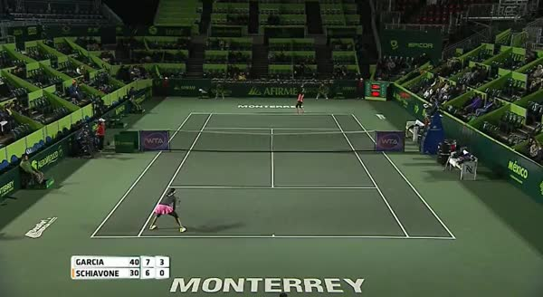 Watch and share Tennis GIFs by thefanchild on Gfycat