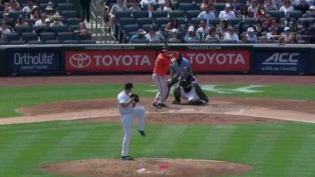 Watch and share Chad Green Changeup GIFs on Gfycat