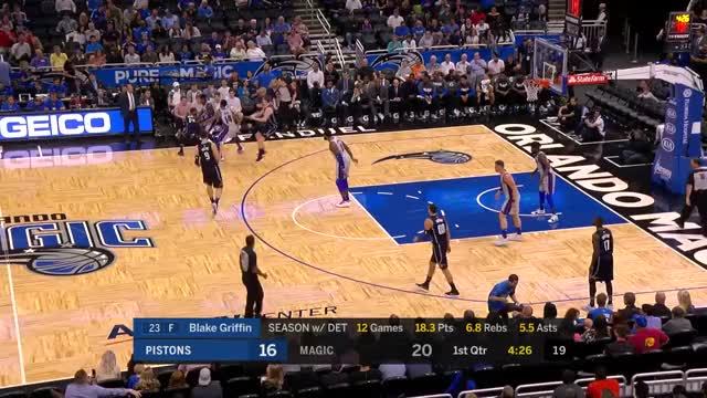 Watch and share Detroit Pistons GIFs and Orlando Magic GIFs by Mike Snyder on Gfycat