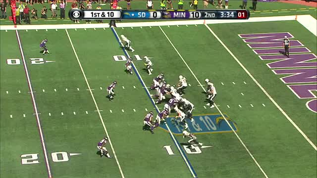 Watch Hodges hit Chargers GIF by @whirledworld on Gfycat. Discover more nfl GIFs on Gfycat