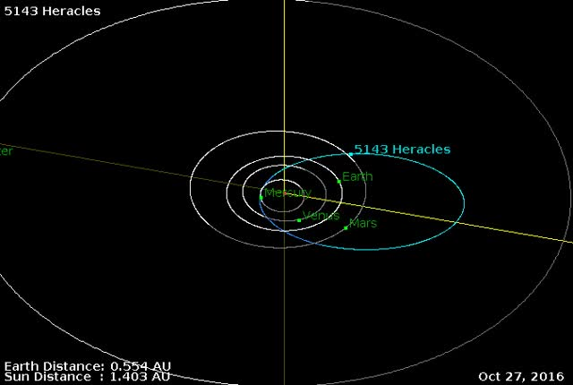 Watch 5143 Heracles flyby November 28, 2016 NASA/JPL GIF by The Watchers (@thewatchers) on Gfycat. Discover more asteroid GIFs on Gfycat