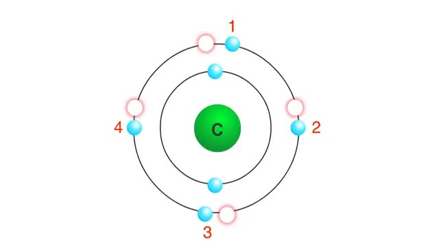 Watch and share Chemical Bonding - Ionic Vs. Covalent Bonds GIFs on Gfycat
