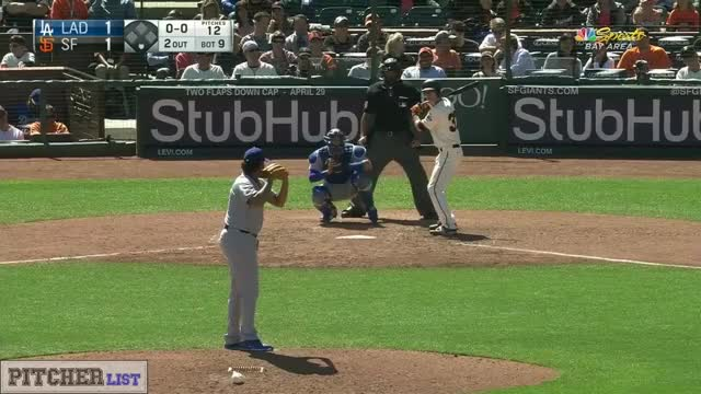 Watch Kenley Jansen SL 2017 GIF on Gfycat. Discover more related GIFs on Gfycat