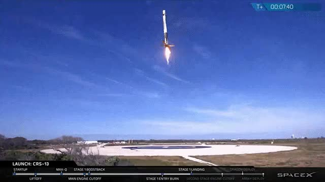 Watch SpaceX Falcon 9 landing 2017.12.15 GIF on Gfycat. Discover more related GIFs on Gfycat
