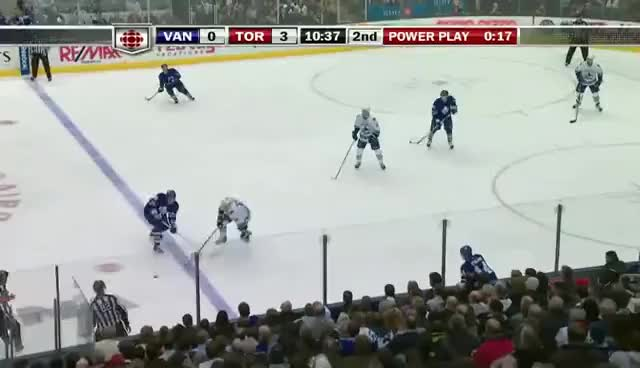 Watch and share Burrows GIFs and Canucks GIFs on Gfycat