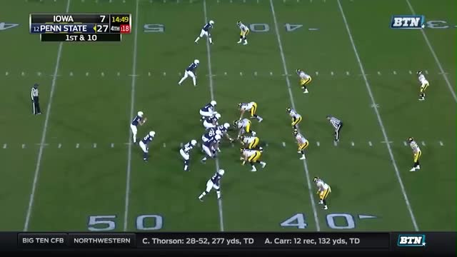 Watch and share Iowa Hawkeyes GIFs and Football GIFs by bscaff on Gfycat