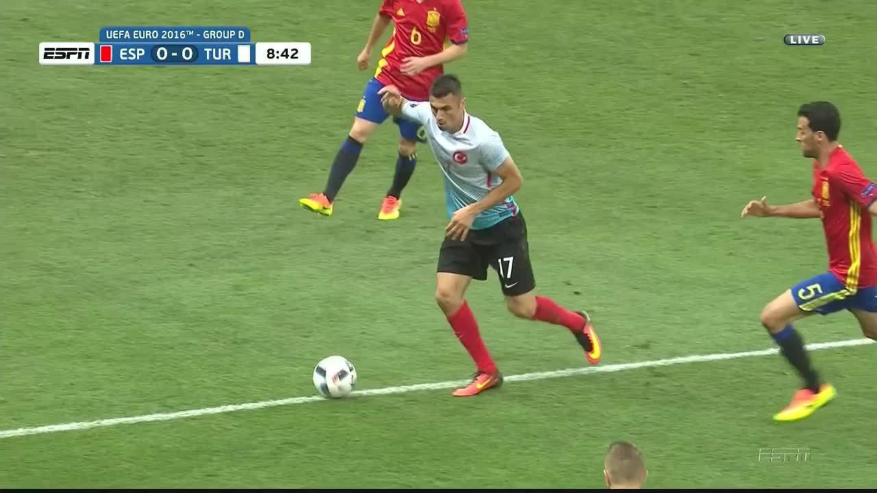 soccer, soccercirclejerk, Busquets dive vs. Turkey (reddit) GIFs