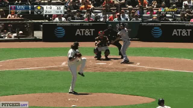 Watch and share 61017 CG MINSF  MLBcom GIFs on Gfycat
