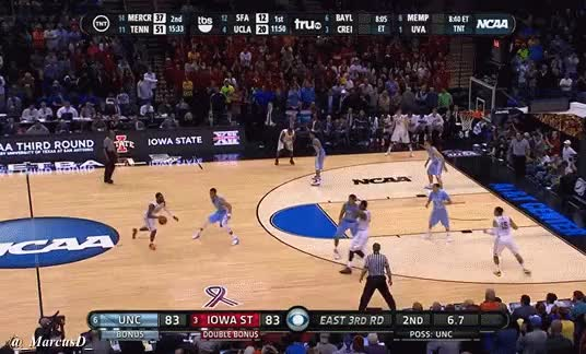 Watch and share Singlekindlydrever Singlekindlydrever Singlekindlydrever,iowa State Basketball Iowa State Iowa State (reddit) GIFs by MarcusD on Gfycat