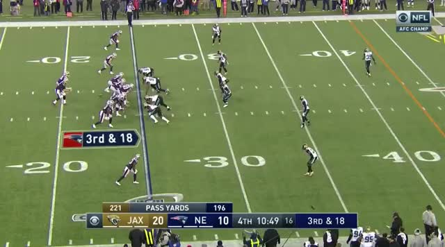Watch and share 26 Brady To Danny On 3rd And 18 GIFs on Gfycat