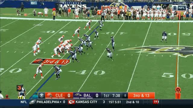 Watch and share Browns Turnovers GIFs on Gfycat