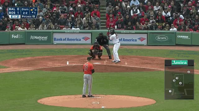 Watch Cobb FS HR GIF on Gfycat. Discover more baseball GIFs on Gfycat