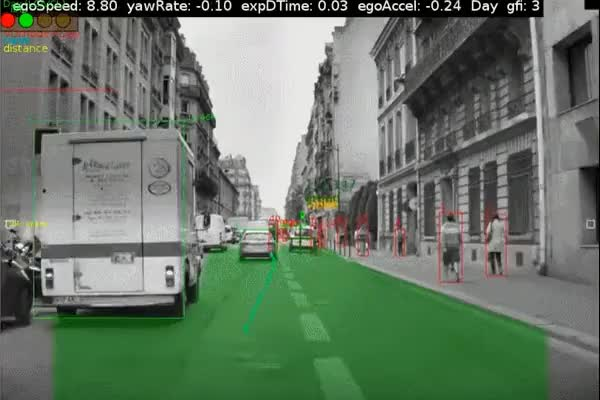 Watch and share What An Autonomous Car Sees GIFs by khannomi868 on Gfycat