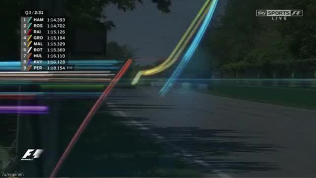 Watch and share Formula1 GIFs by regen on Gfycat