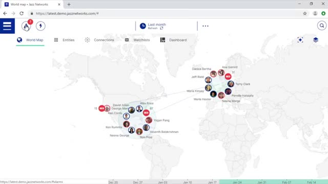Watch and share Insider Threat GIFs and Jazz Networks GIFs by Ronald Coe Jr. on Gfycat