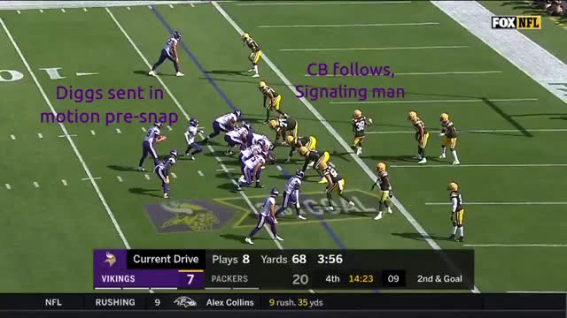 Watch and share Green Bay Packers GIFs and Minnesota Vikings GIFs by whirledworld on Gfycat