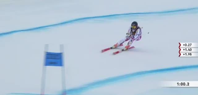 Watch and share Czech Republic GIFs and Hockey GIFs on Gfycat