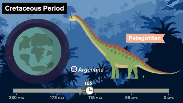 Watch and share Patagotitan GIFs and Prehistoric GIFs on Gfycat