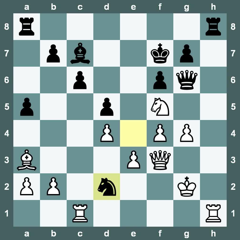 chess, Plays Chess GIFs