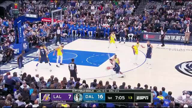 Watch and share Los Angeles Lakers GIFs and Dallas Mavericks GIFs by dirk41 on Gfycat