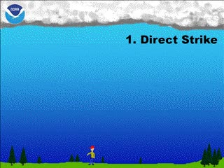 Watch and share Not All Lightning Strikes Are Equal. The Direct Strike, Straight From Above, Is, Unsurprisingly, The Deadliest. GIFs on Gfycat