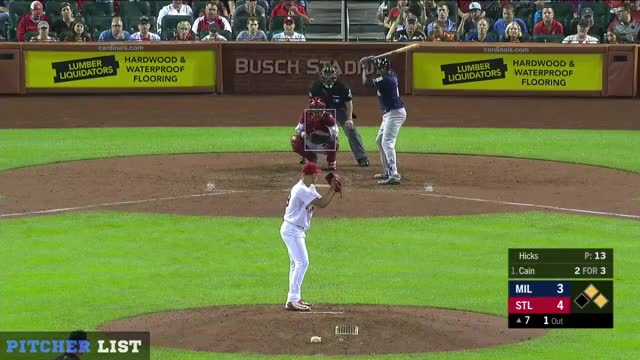 Watch and share Milwaukee Brewers GIFs and Pitcher Database GIFs on Gfycat