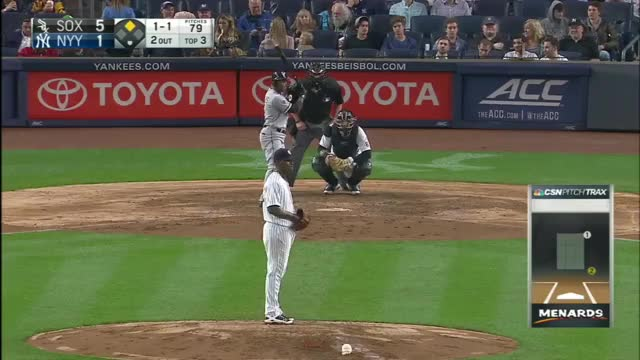 Watch and share Whitesox GIFs by akargz29 on Gfycat