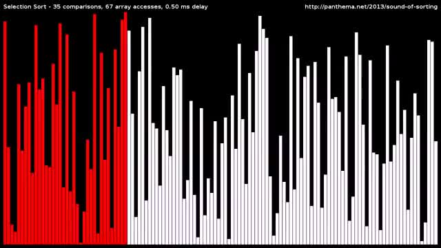 Watch and share Sorting Algorithms GIFs on Gfycat