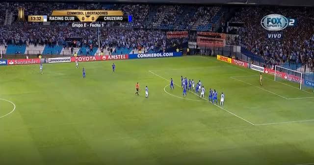 Watch and share Cruzeiro GIFs and Racing GIFs on Gfycat