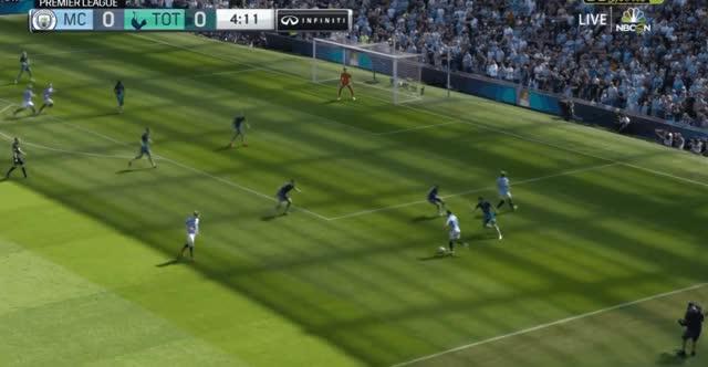 Watch and share Bernardo Silva Cross Vs Tottenham 18-19 GIFs by FIFPRO Stats on Gfycat