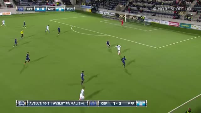 Watch and share Allsvenskan GIFs and Tv4 Sport GIFs on Gfycat