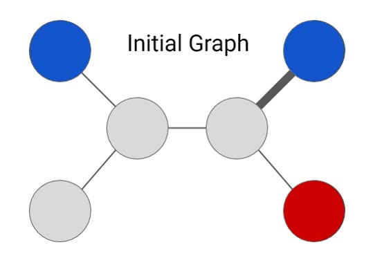 Watch and share Semi-supervised Learning On A Graph GIFs on Gfycat