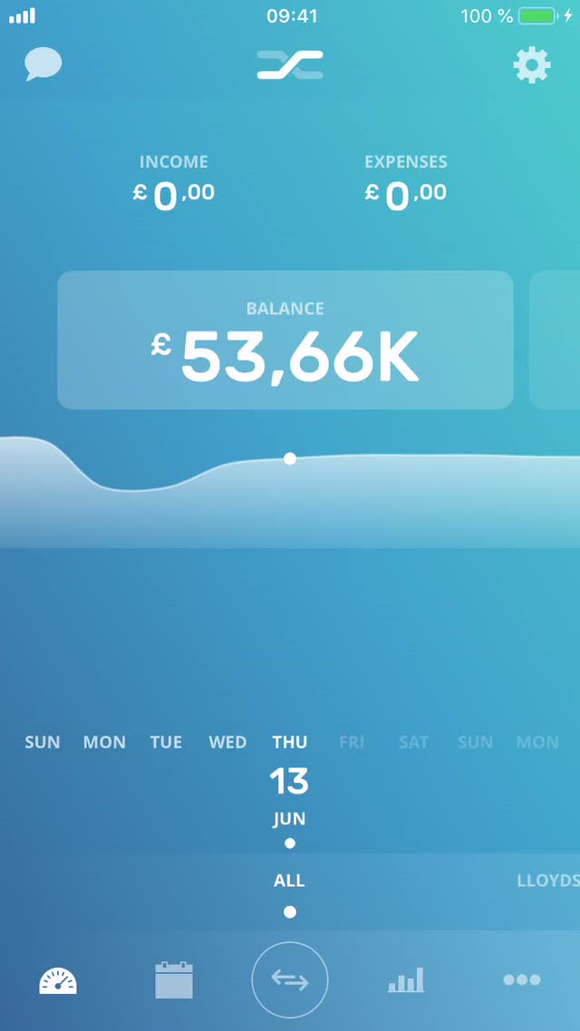 Watch and share 1.1. Cashflow TimeLine GIFs by kevkiav on Gfycat