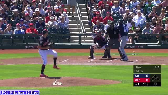 Watch and share Cleveland Indians GIFs and San Diego Padres GIFs by DigitalOpticals on Gfycat