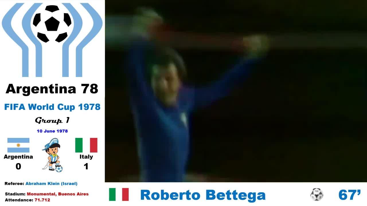 Argentina, Brazil, FIFA, HD, Italia, Italy, MrDrobisha, Netherlands, Sports, World Cup, all goals, football, soccer, World Cup Argentina 1978: Argentina - Italy 0-1 (Group 1) - HD GIFs
