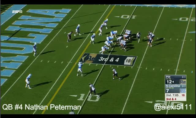 Watch and share Peterman Rush GIFs by rfann2 on Gfycat