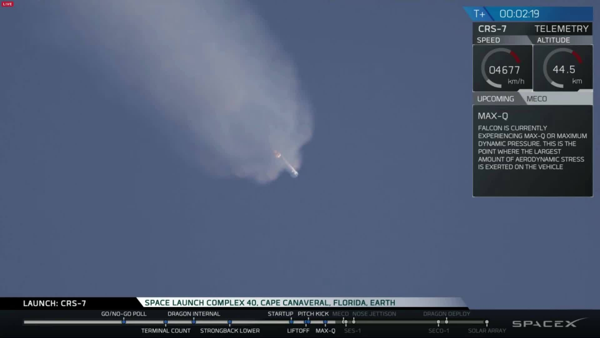 explosions, spacegfys, SpaceX Falcon 9 CRS-7 Launch Failure GIFs