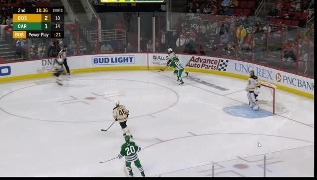 Watch and share Carolina Hurricanes GIFs and Boston Bruins GIFs on Gfycat