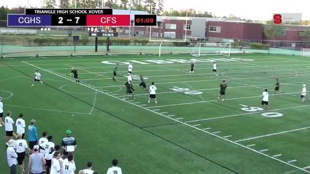 Watch Triangle High School Crossover: Carolina Friends vs. Cardinal Gibbons GIF on Gfycat. Discover more cfs, cghs, ultimate GIFs on Gfycat