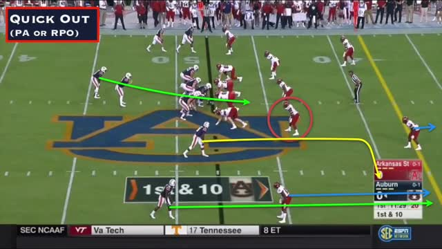 Watch Quick Out RPO GIF by @warroomeagle on Gfycat. Discover more related GIFs on Gfycat