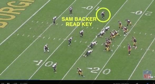 Watch and share Steelers-mesh-4.mp4 GIFs on Gfycat